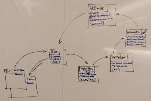 ifs-schematic